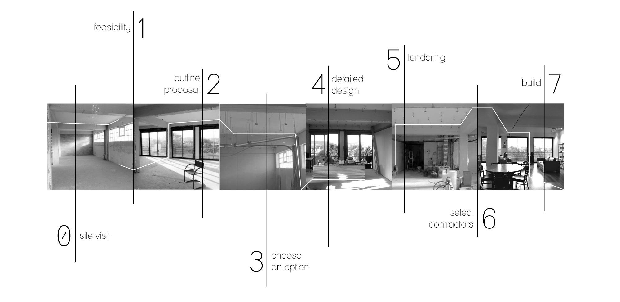 elastic-prestations-architecture-interieure-decoration-design-paris-eng