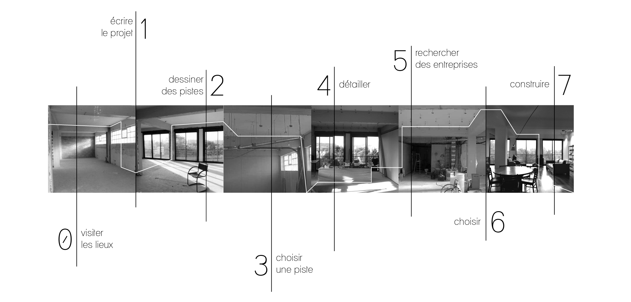 elastic-prestations-architecture-interieure-decoration-design-paris